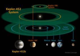 452b_system_comparison