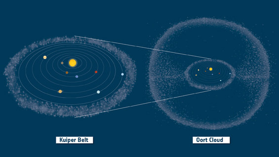 Kuiper_Belt_and_Oort_Cloud_in_context_node_full_image_2